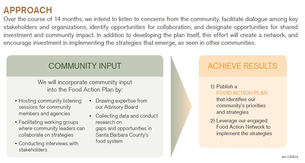 community input
